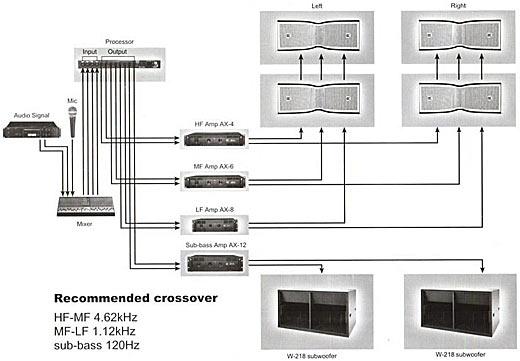 Структурная схема подключения